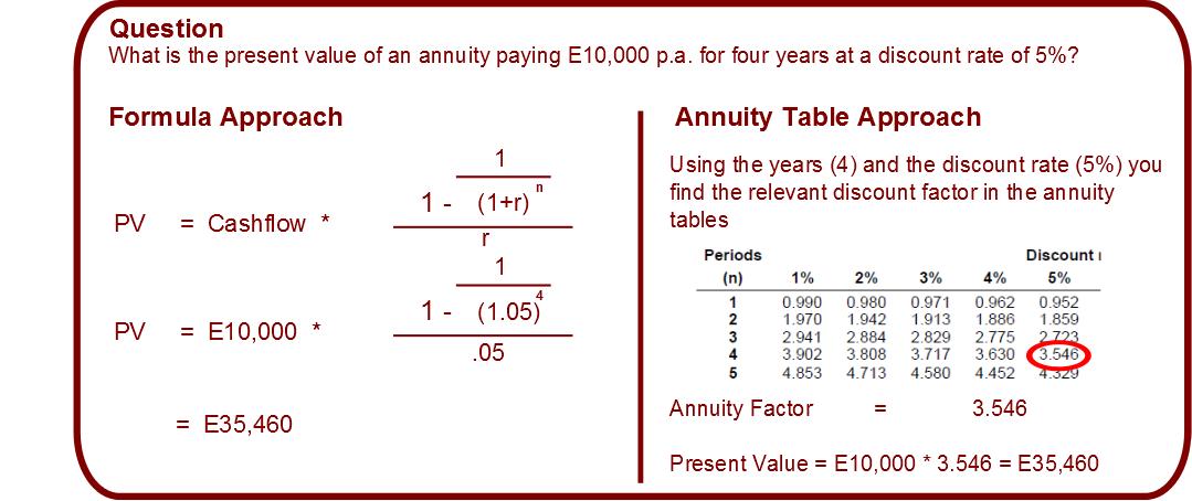 pv of annuity formula