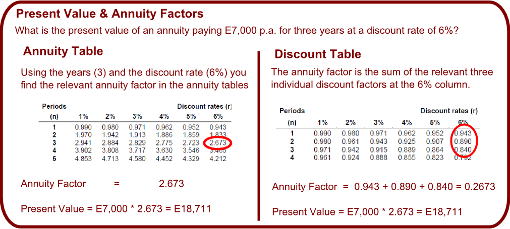 double exit  u2013 time value of money  u2013 foundations of finance